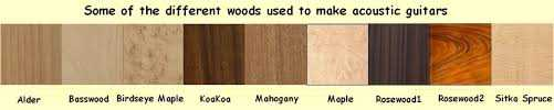 types of acoustic guitar wood