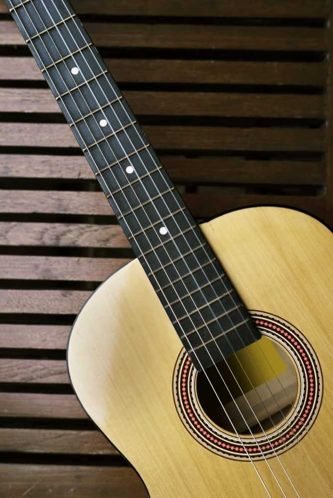 best classical guitar for beginners review