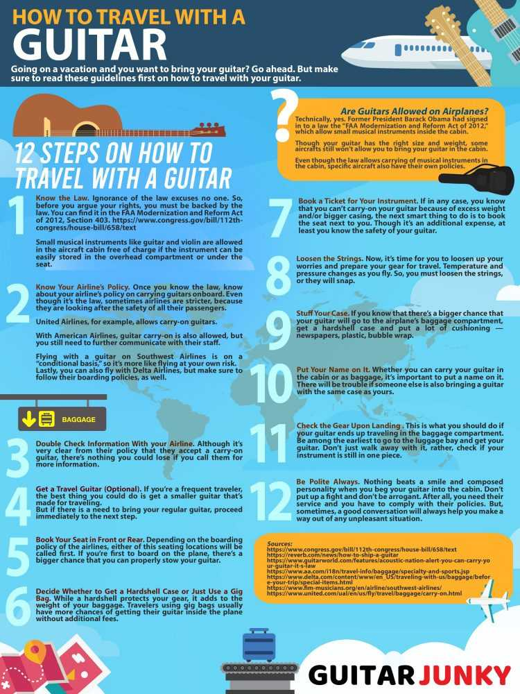 how to travel with guitar infographic